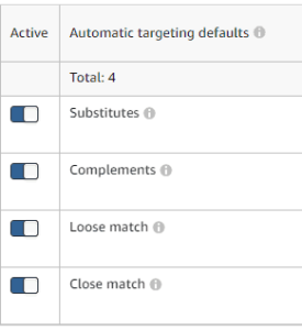 Beta Amazon PPC Advertising New Auto Campaign Targeting Seller Central, Match Targeting 1