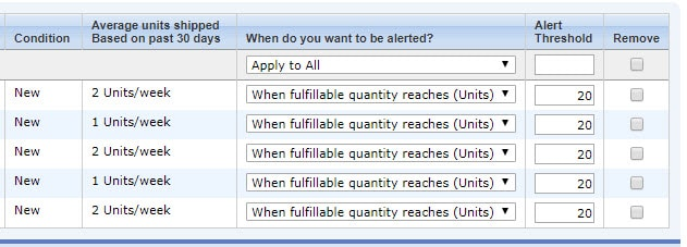 How to Set Up Inventory Quantity Alerts on Amazon Seller Central 3